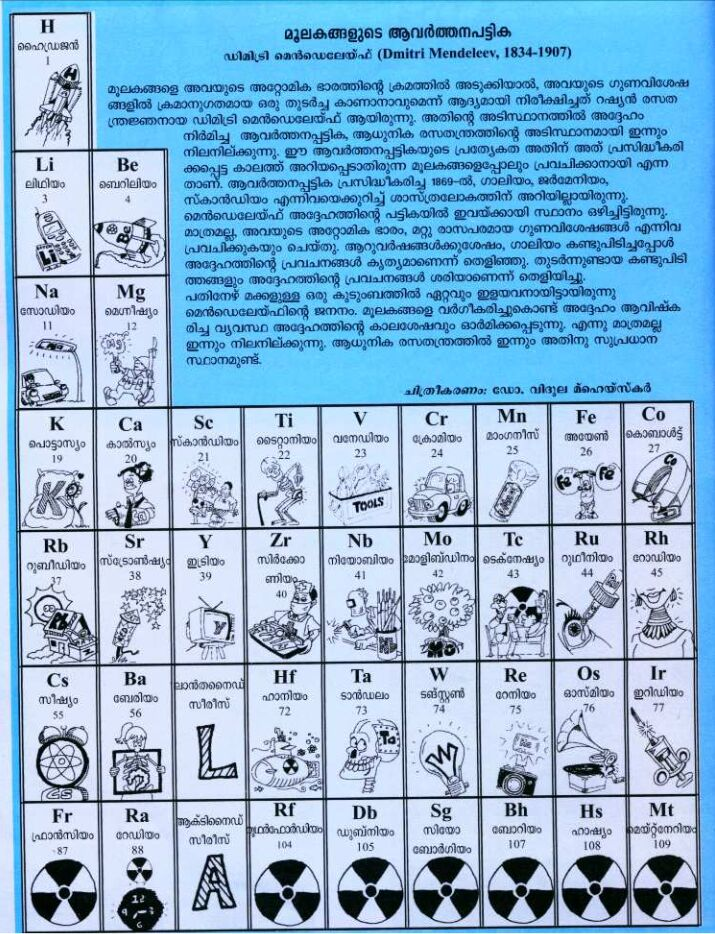 Malayalam periodic table of the elements click to original urtaz Gallery