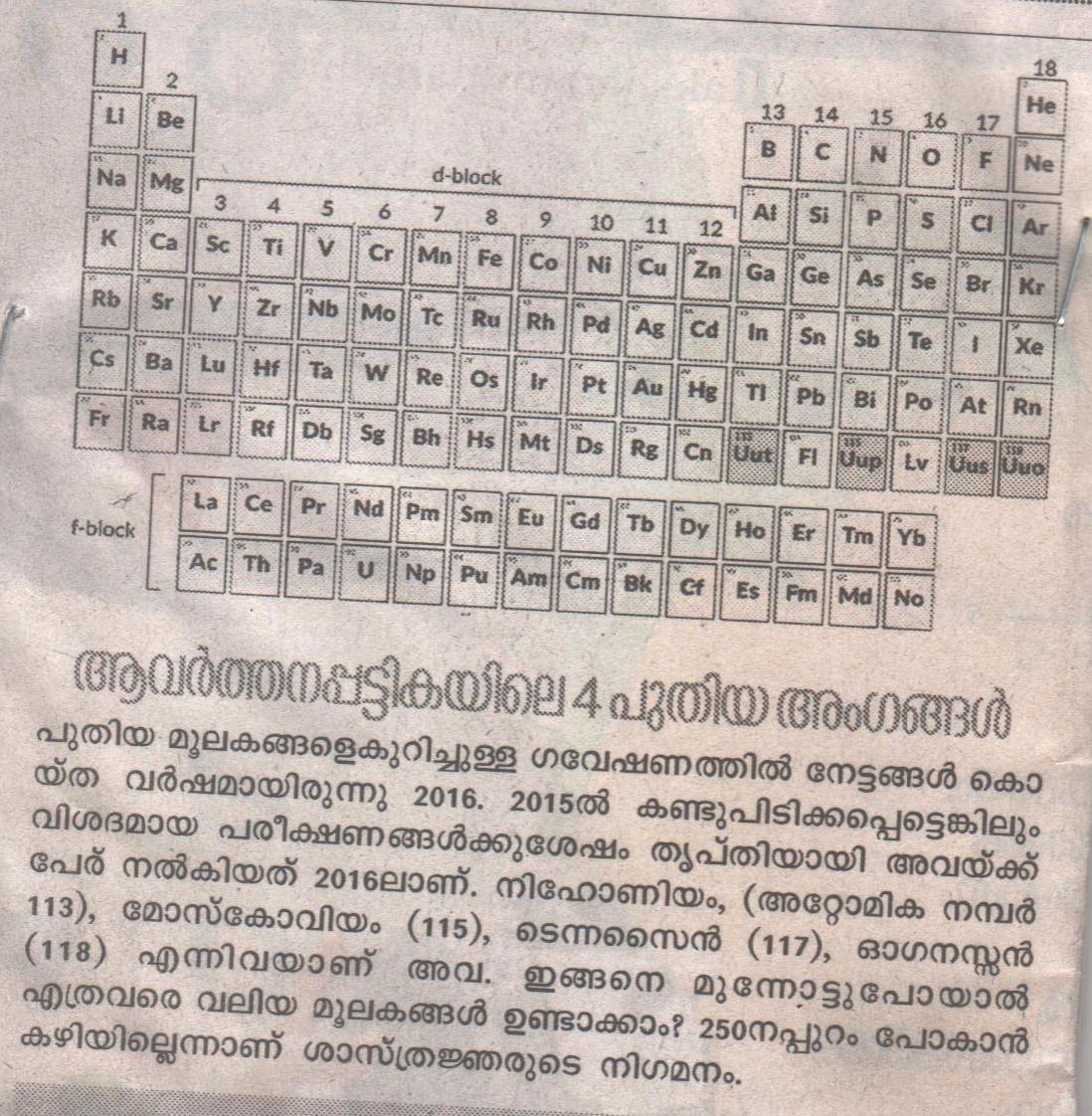 Malayalam periodic table of the elements malayalam periodic table transcription urtaz Gallery
