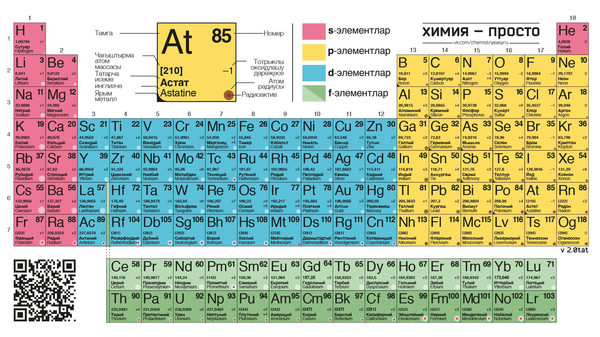 Periodic table alphabet images periodic table images azeri periodic table of the chemical elements tatar periodic table of the elements in cyrillic alphabet gamestrikefo Choice Image