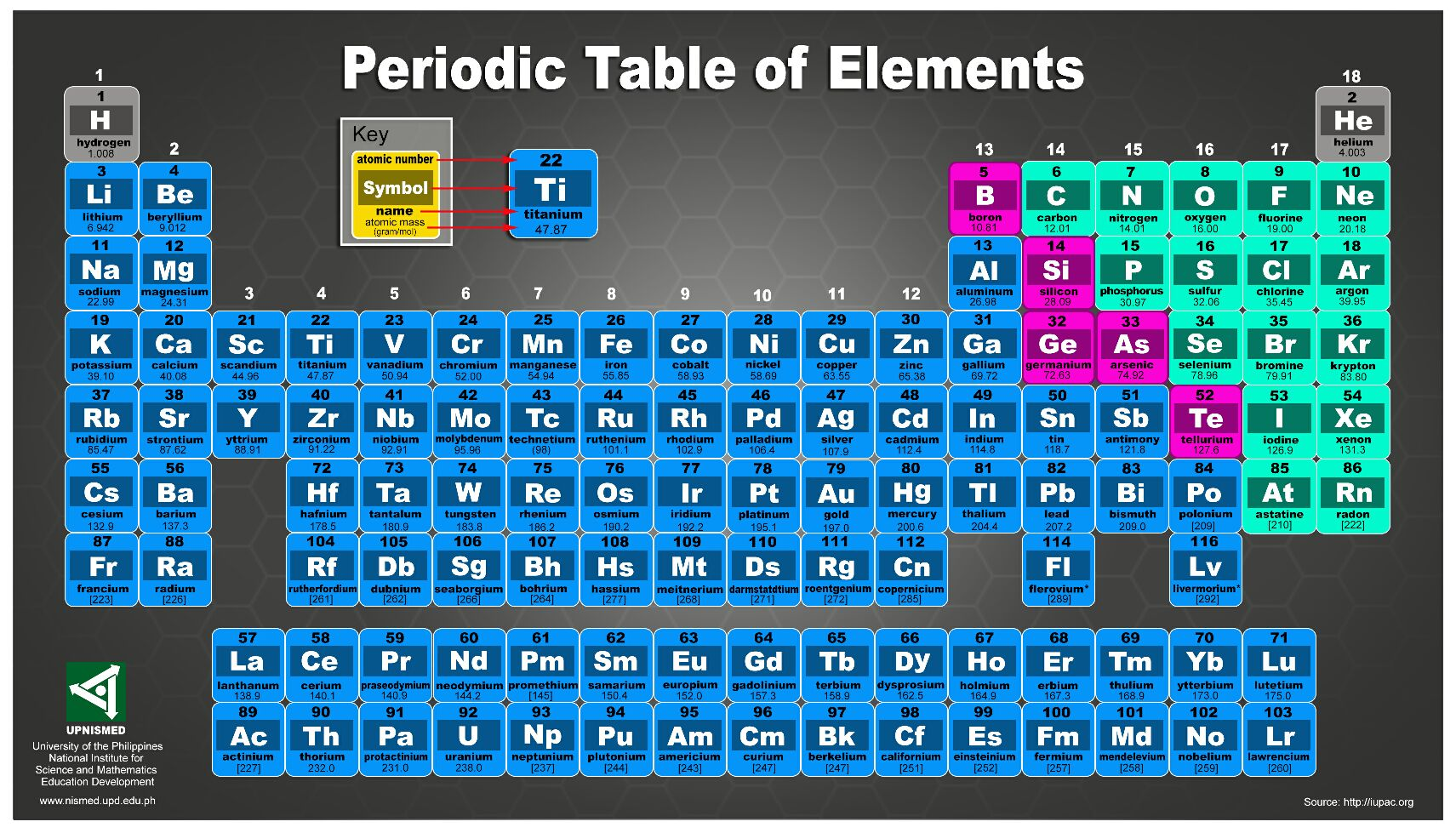 Elements furthermore Chalkboard Elements likewise Studentper X likewise Na Kclo Tube in addition Periodic Table. on periodic table elements