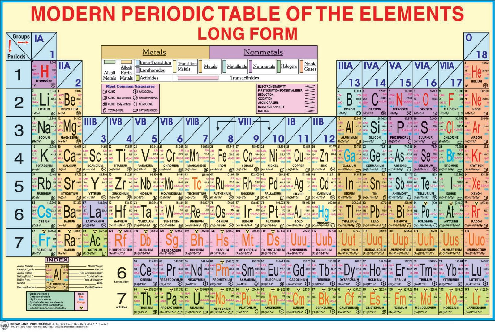 ang13jpg - Periodic Table Of Elements Be