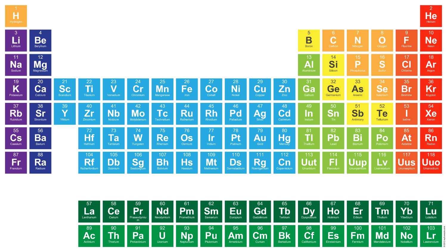 Krypton on periodic table gallery periodic table images periodic table of the elements in continental english language ang3g gamestrikefo gallery gamestrikefo Images