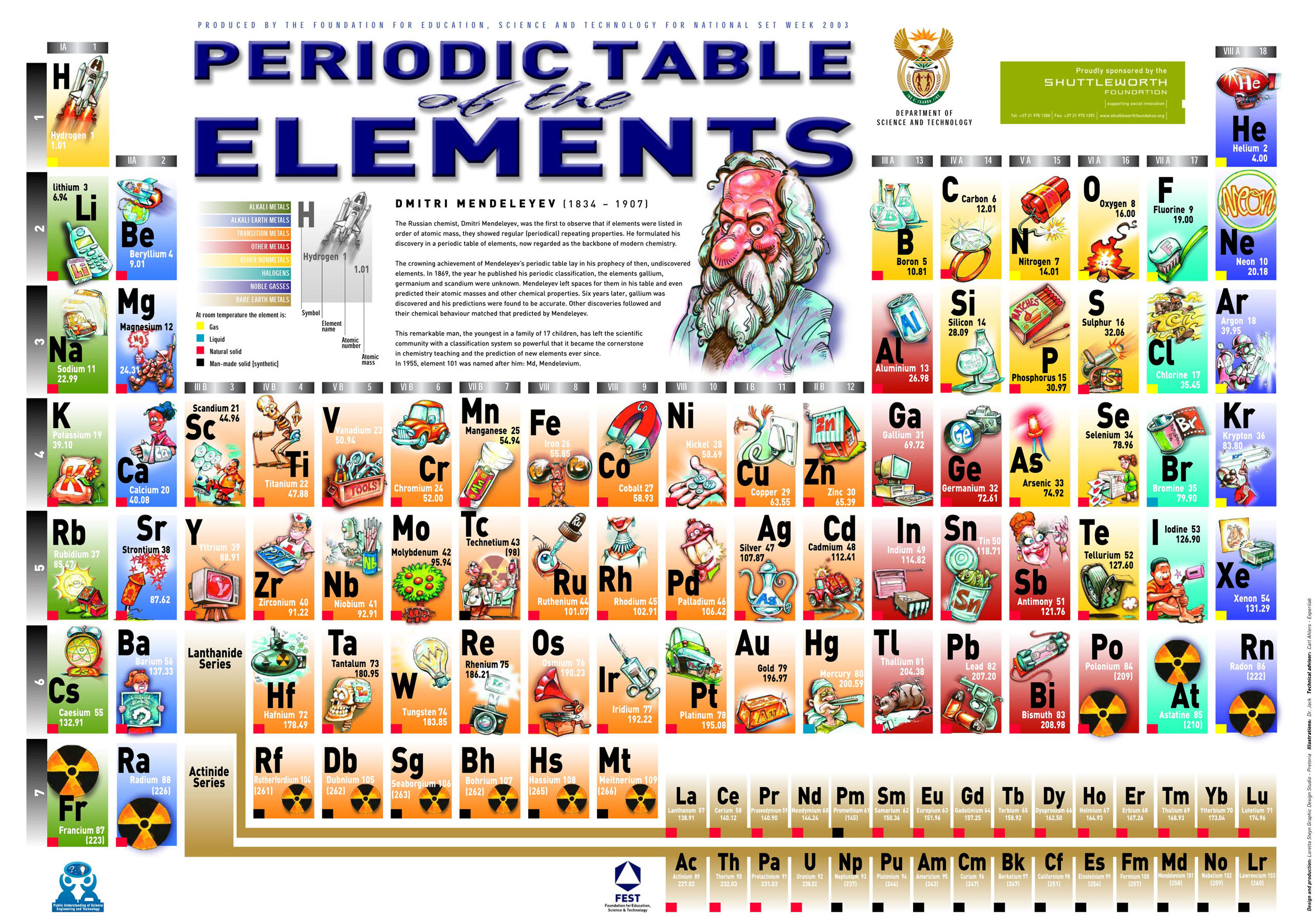 Periodic table of the elements in continental english language periodic table of the elements in continental english languagemichael canov from czech republic gamestrikefo Choice Image