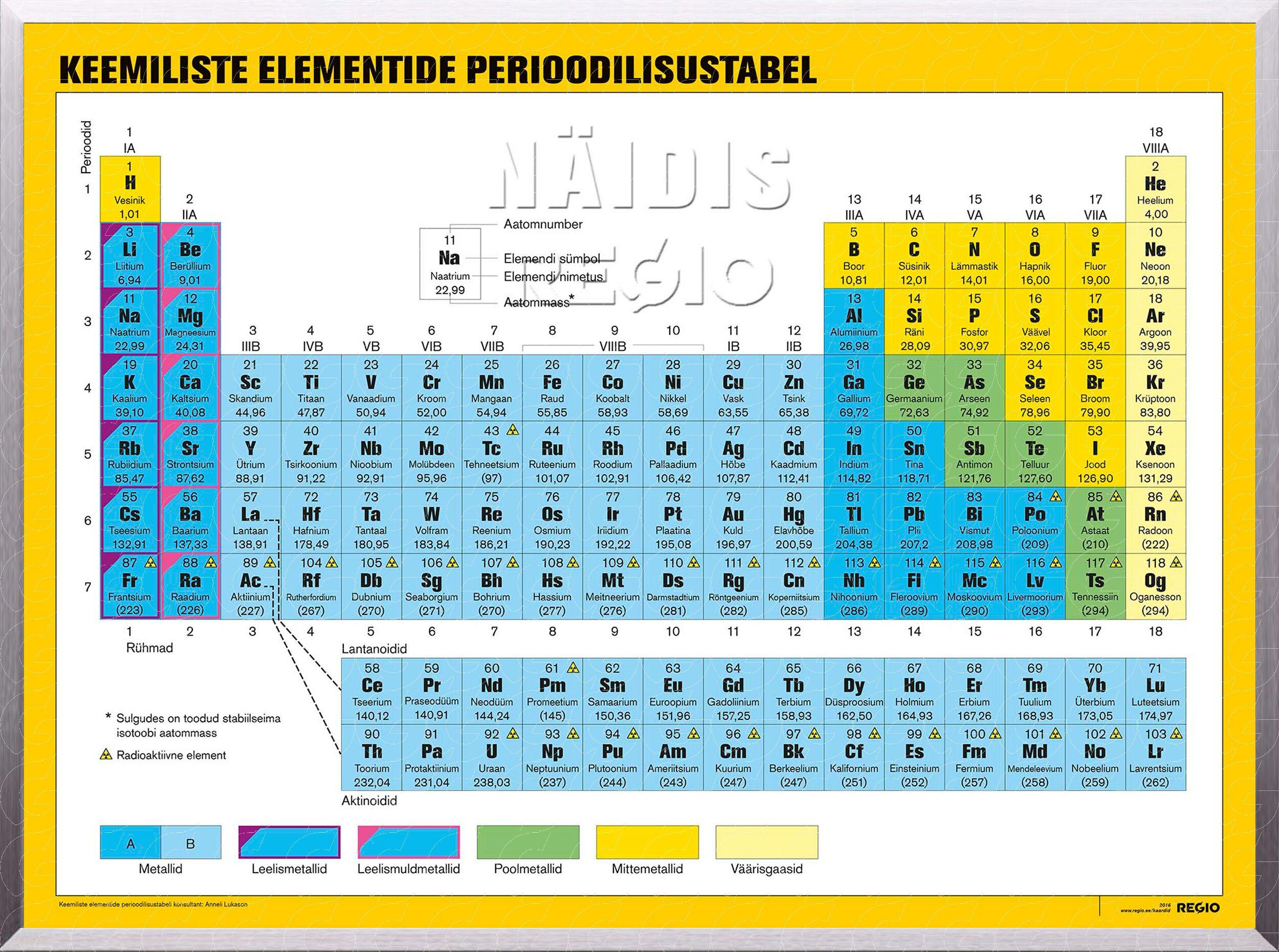 Keemiliste elementide perioodilisusssteem periodic table of the voro pt gamestrikefo Choice Image