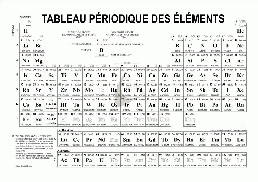 Tableau priodique des lments periodic table of the elements in tableau priodique des lments periodic table of the elements in french language michael canov from czech republic urtaz Image collections