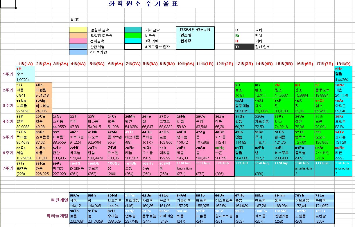 Korean language periodic table of the elements michael canov out of the frame gamestrikefo Image collections