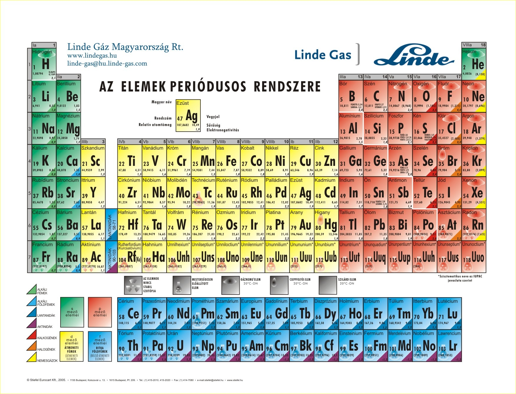 Madarsko on Periodic Table Of Elements