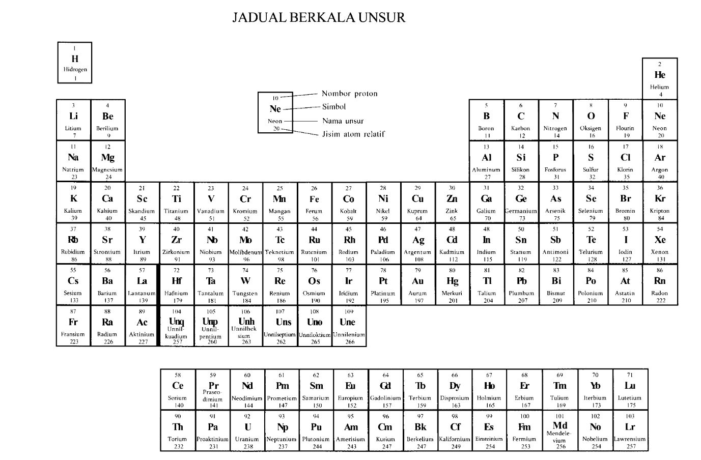Periodic table in arabic choice image periodic table images jadual berkala malaysia periodic table of the elements click for malay periodic table in arabic script gamestrikefo Image collections