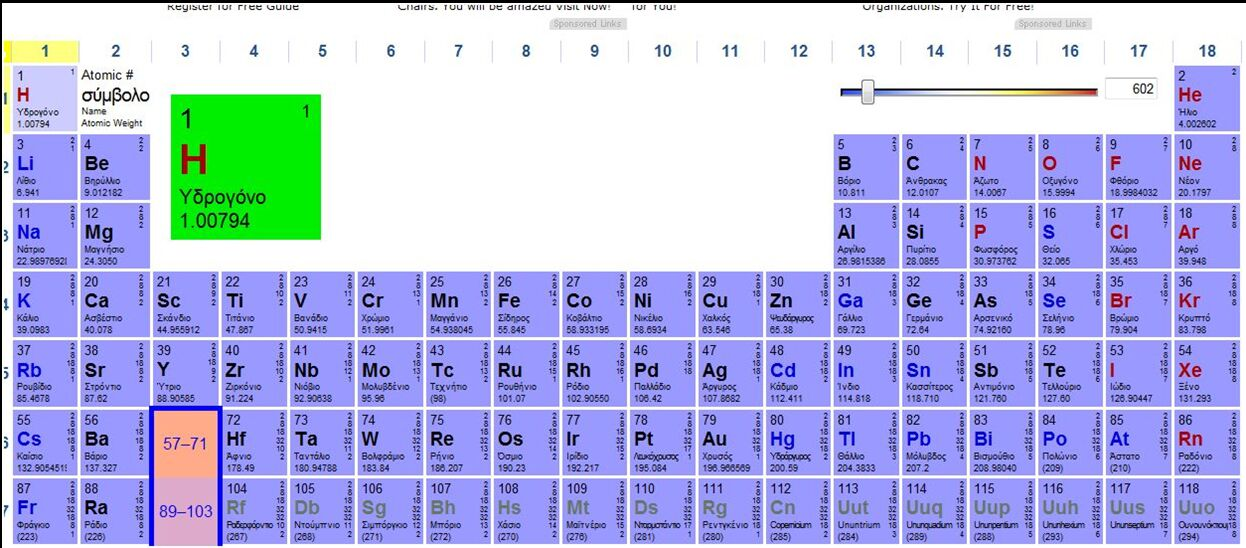 periodic tables of the elements in greek language michael canov from czech republic - Periodic Table Of Elements Greek Names