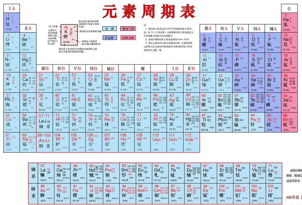 Periodic Table Of The Elements In Chinese Simplified Language