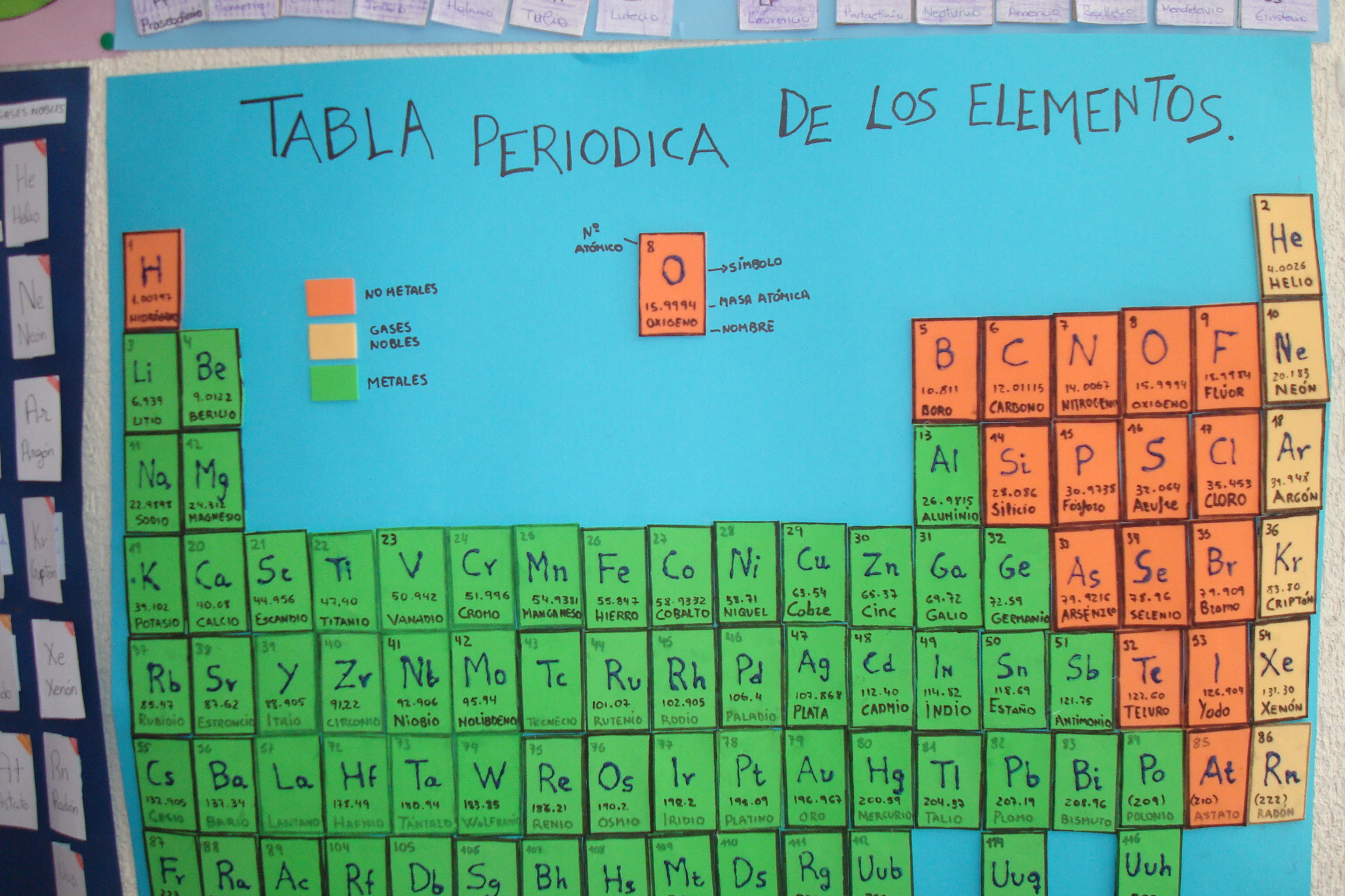 Tabla peridica de elementos qumicos periodic tables of the spang urtaz Images