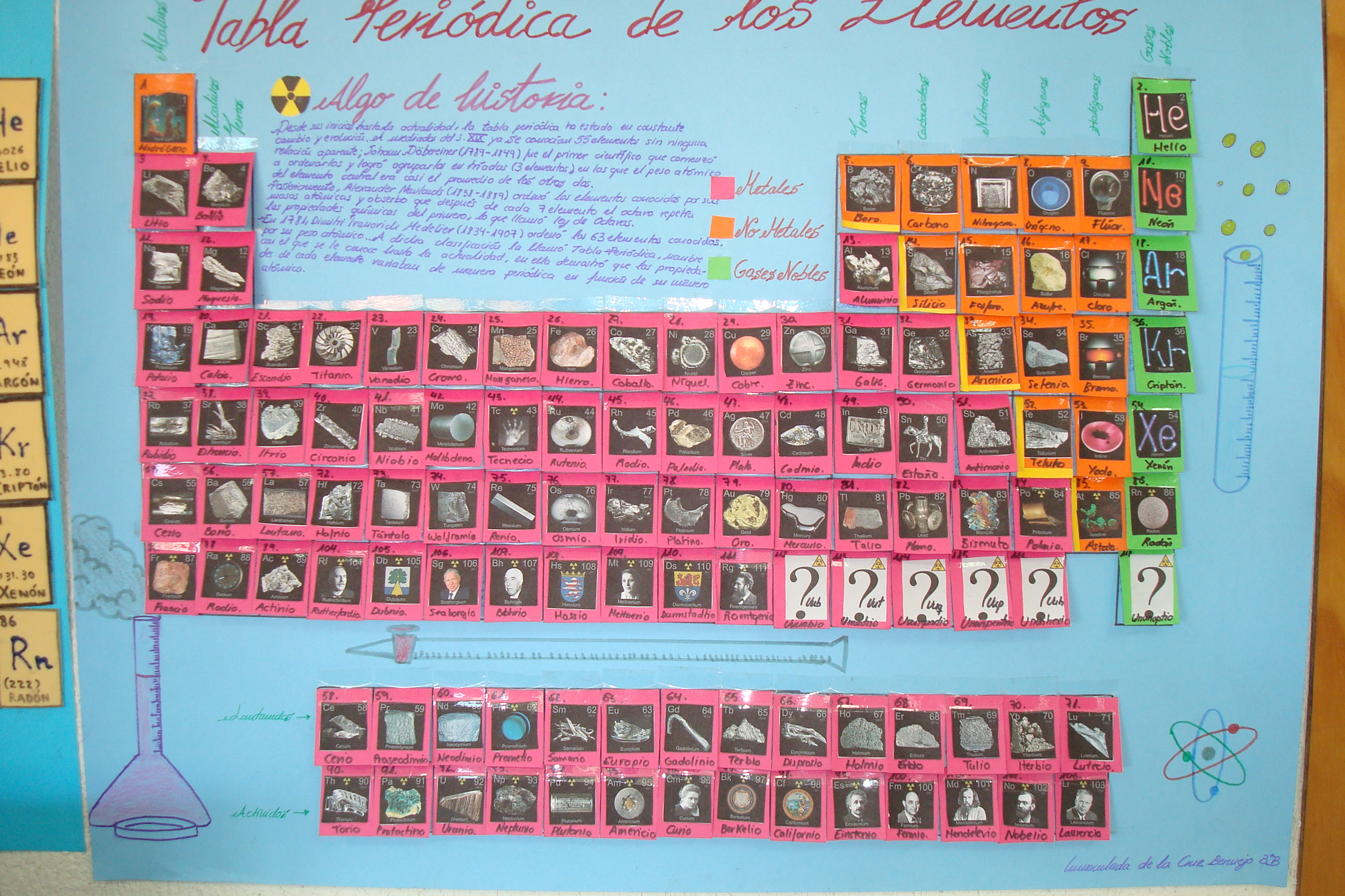 Tabla peridica de elementos qumicos periodic tables of the span2g urtaz Images