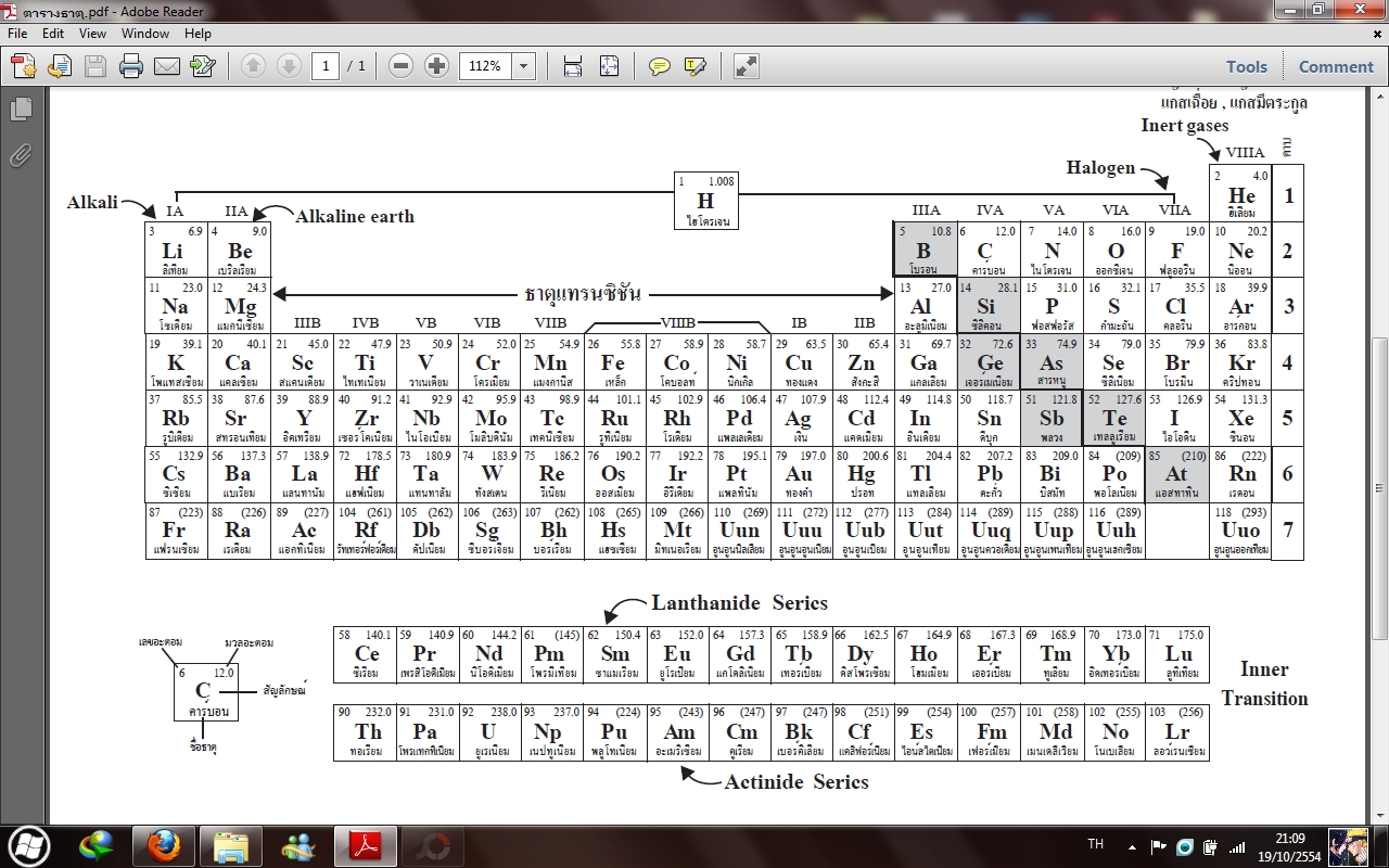 Periodic table element 118 image collections periodic table images periodic table element 118 images periodic table images periodic table element 118 gallery periodic table images gamestrikefo Image collections