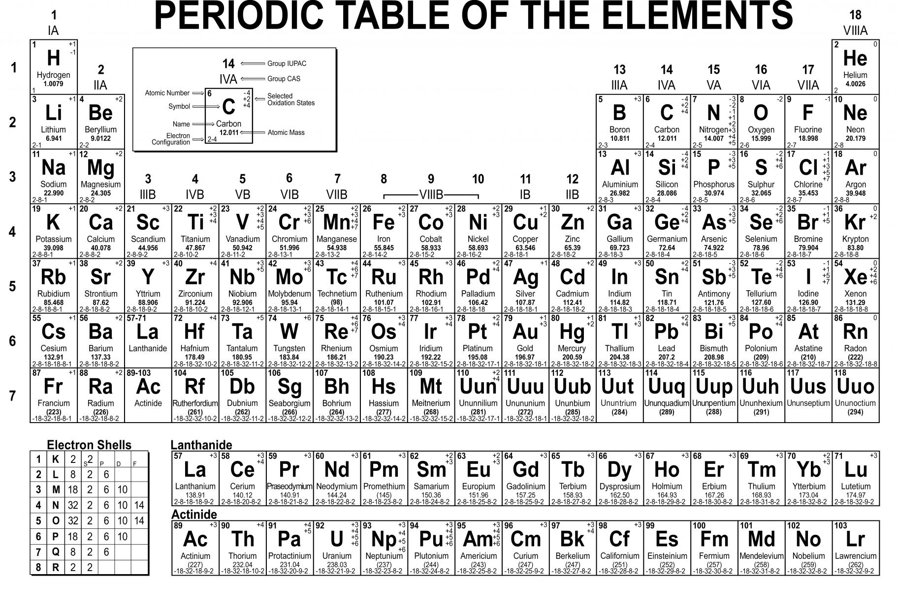 Printable periodic table of elements with everything labeled pdf periodic table filetype pdf gallery images gamestrikefo Images
